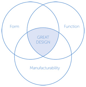 Principles of Great Design