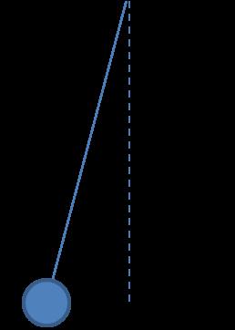 Pendulum mechanism diagram