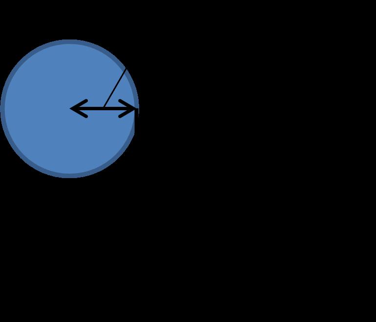 Mass transferred into torque graph